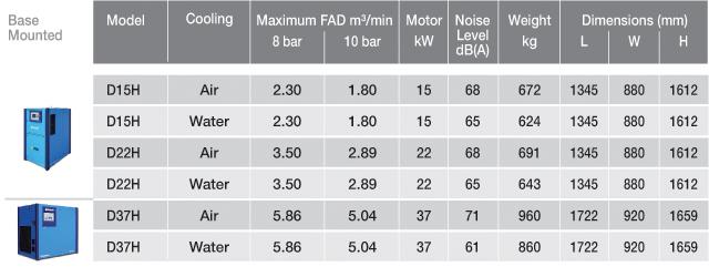D15H D37H_Technical_Data